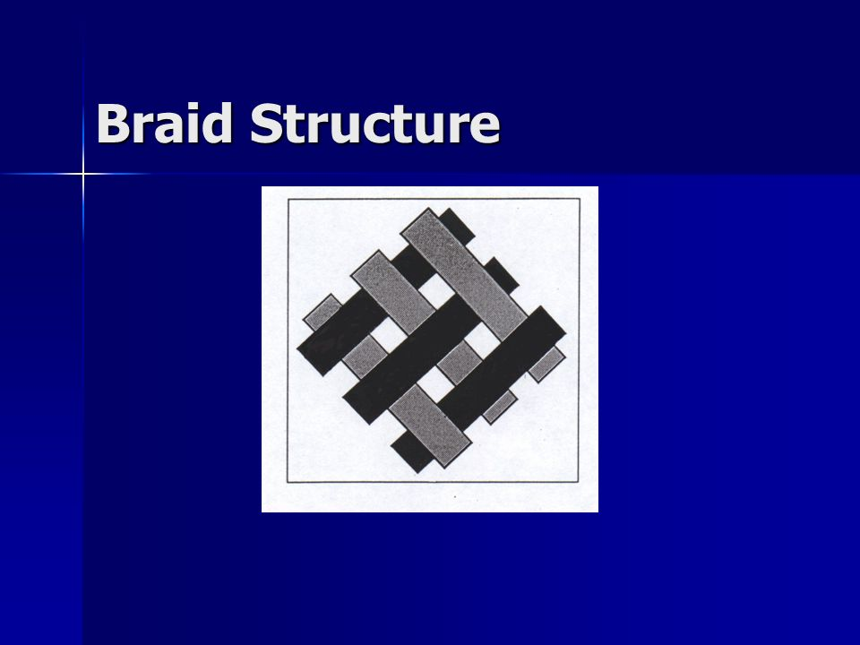 Braid Structure