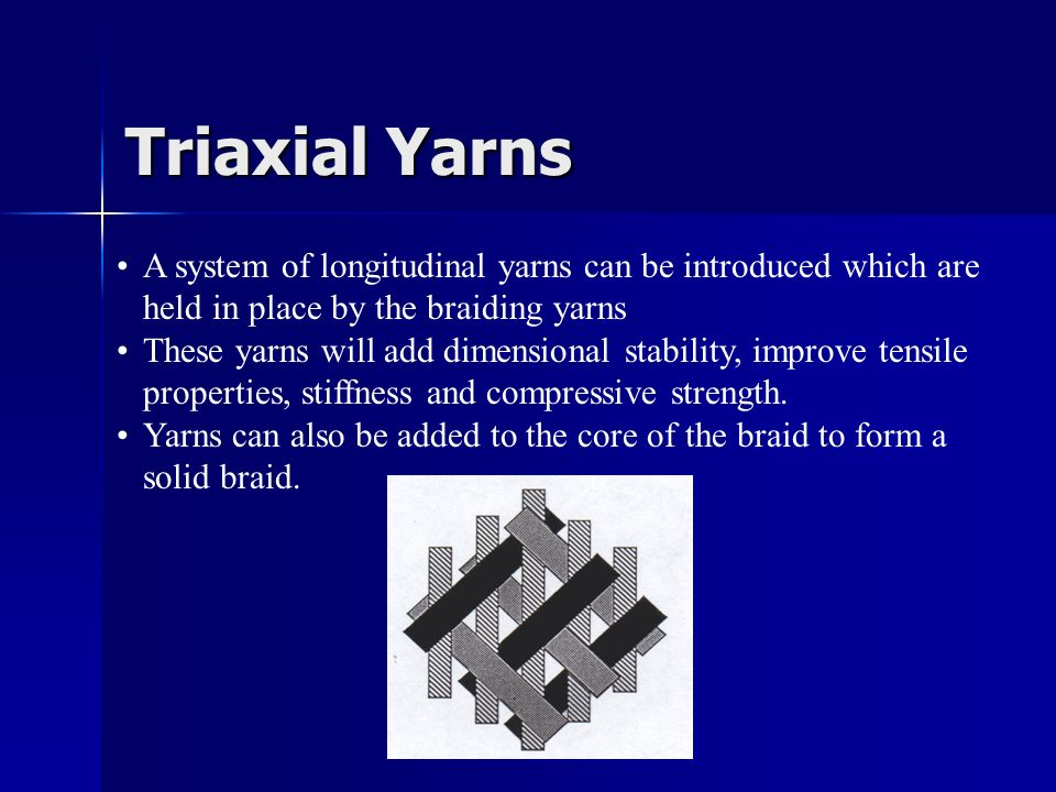 Triaxial Yarns A system of longitudinal yarns can be introduced which are held in place by the braiding yarns.