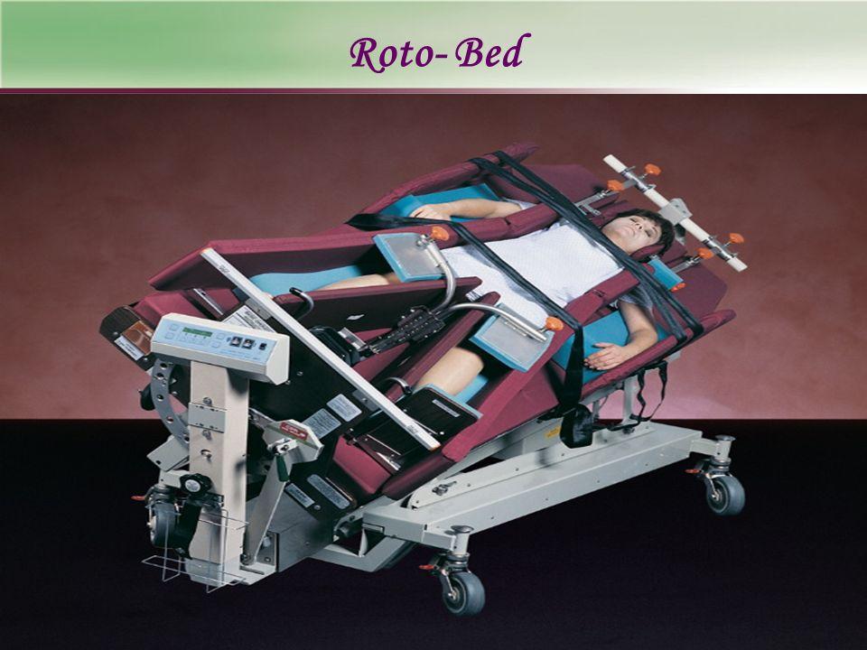 Roto- Bed