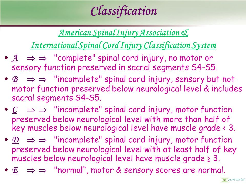 Classification American Spinal Injury Association &