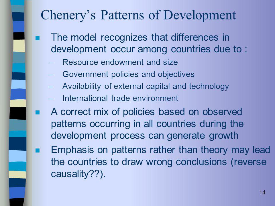 Chenery's Patterns of Development