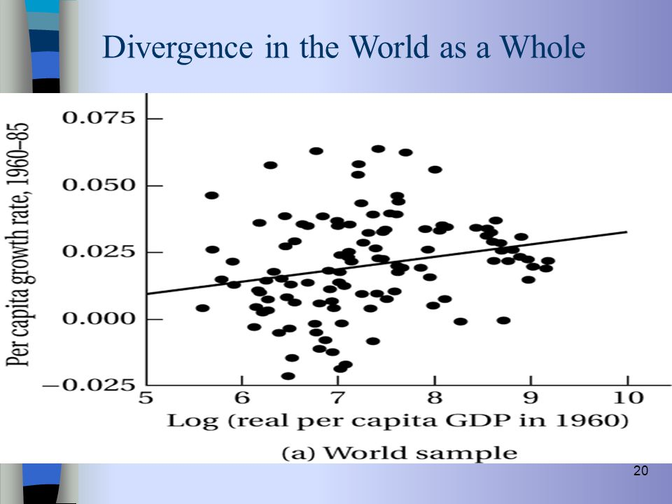 Divergence in the World as a Whole