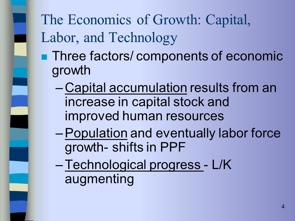 The Economics of Growth: Capital, Labor, and Technology
