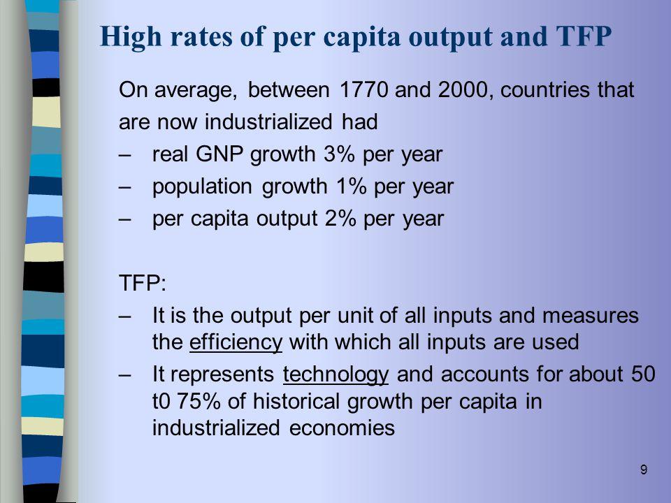 High rates of per capita output and TFP