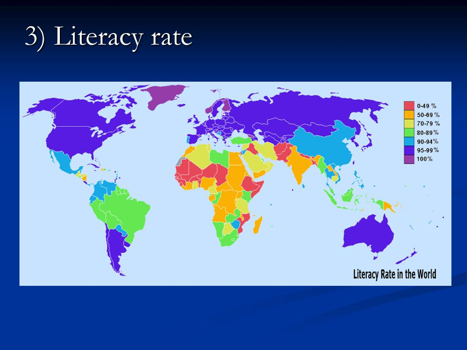 3) Literacy rate