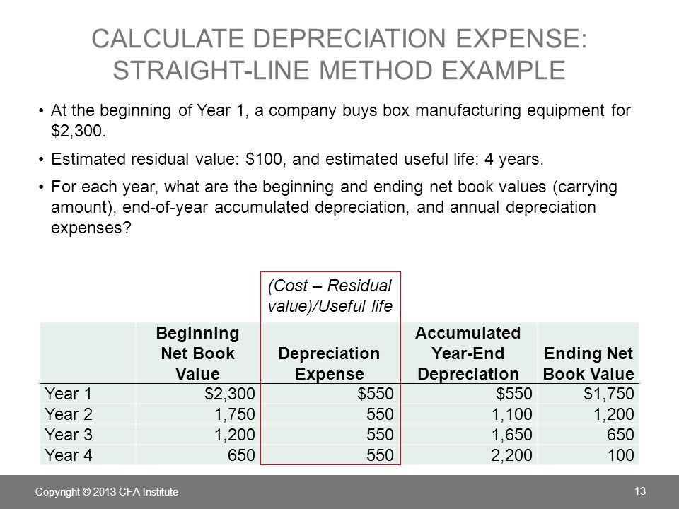 Calculate depreciation expense: straight-line method example
