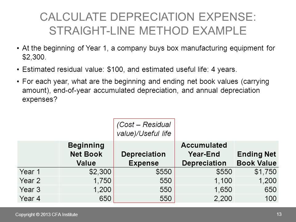 Calculate depreciation expense: straight-line method example