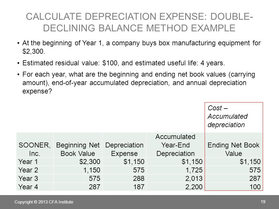 Calculate depreciation expense: double-declining balance method example