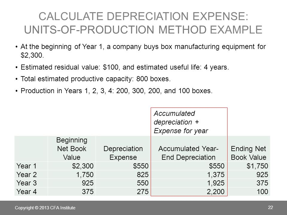 Calculate depreciation expense: units-of-production method example