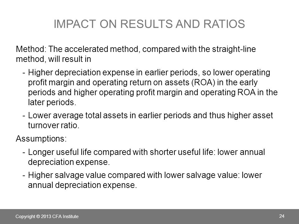Impact on results and ratios