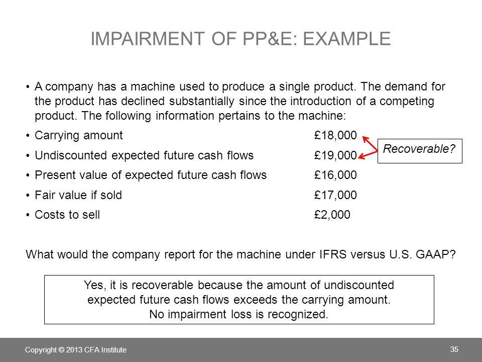 Impairment of PP&E: example