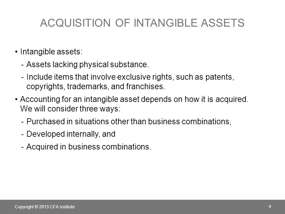 Acquisition of Intangible assets