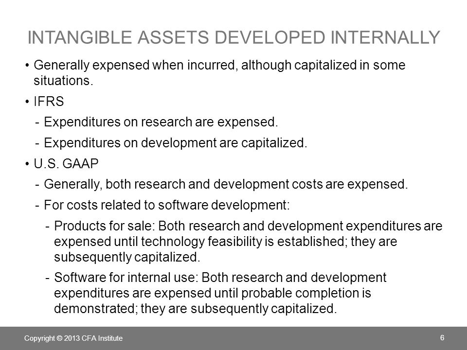 Intangible Assets Developed Internally