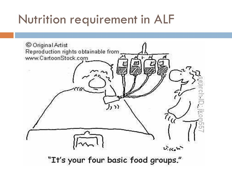 Nutrition requirement in ALF