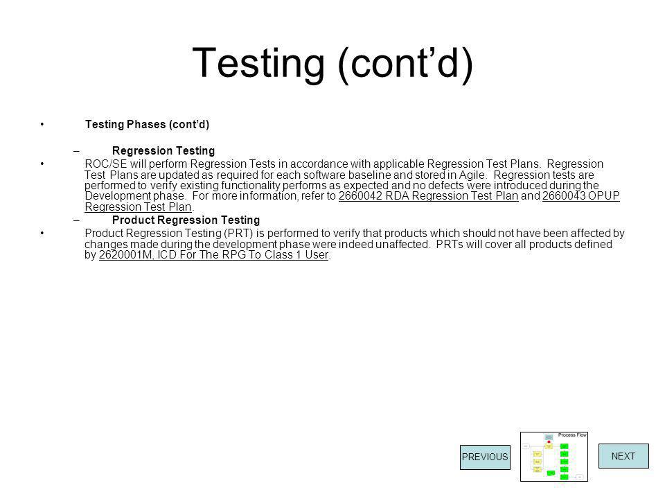 Testing (cont'd) Testing Phases (cont'd) Regression Testing