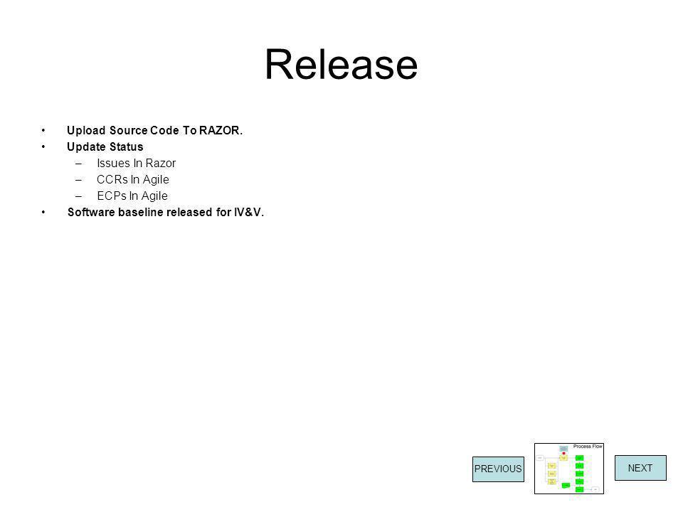 Release Upload Source Code To RAZOR. Update Status Issues In Razor