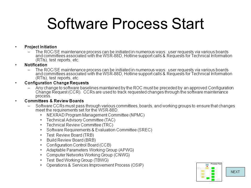 Software Process Start