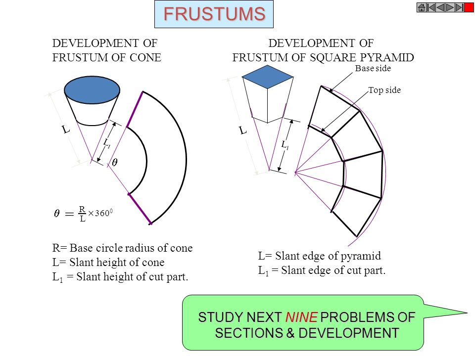 FRUSTUMS = STUDY NEXT NINE PROBLEMS OF SECTIONS & DEVELOPMENT