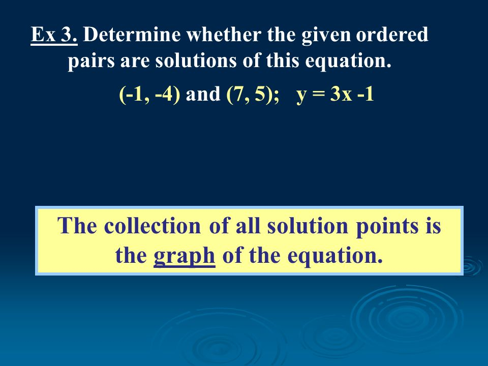 The collection of all solution points is the graph of the equation.
