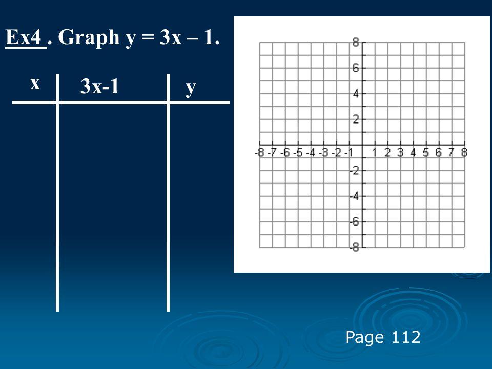 Ex4 . Graph y = 3x – 1. x 3x-1 y Page 112