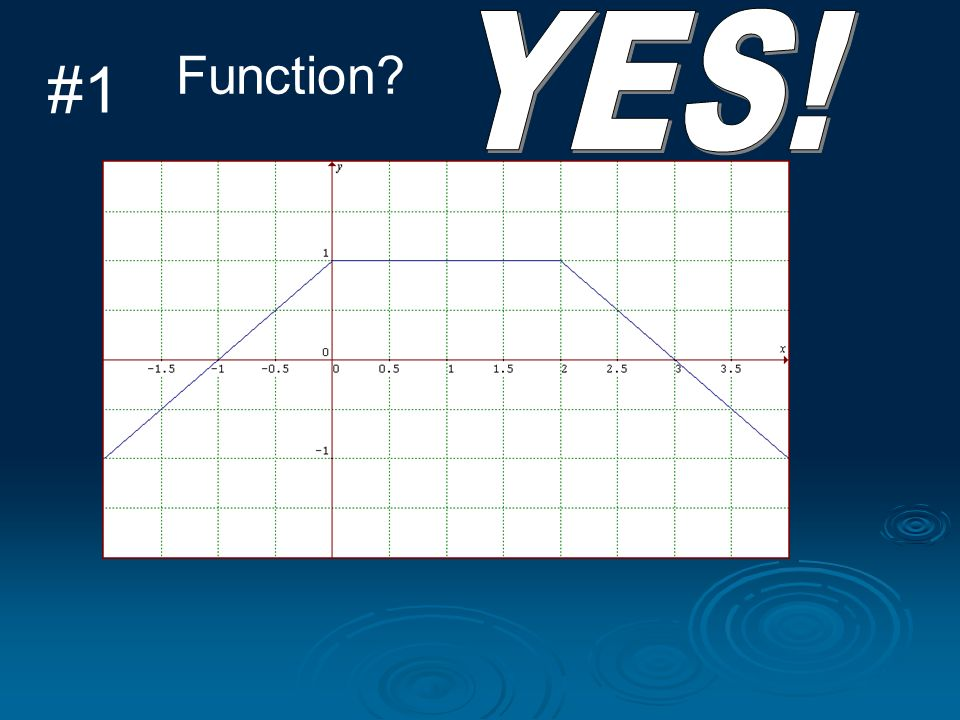 YES! Function #1