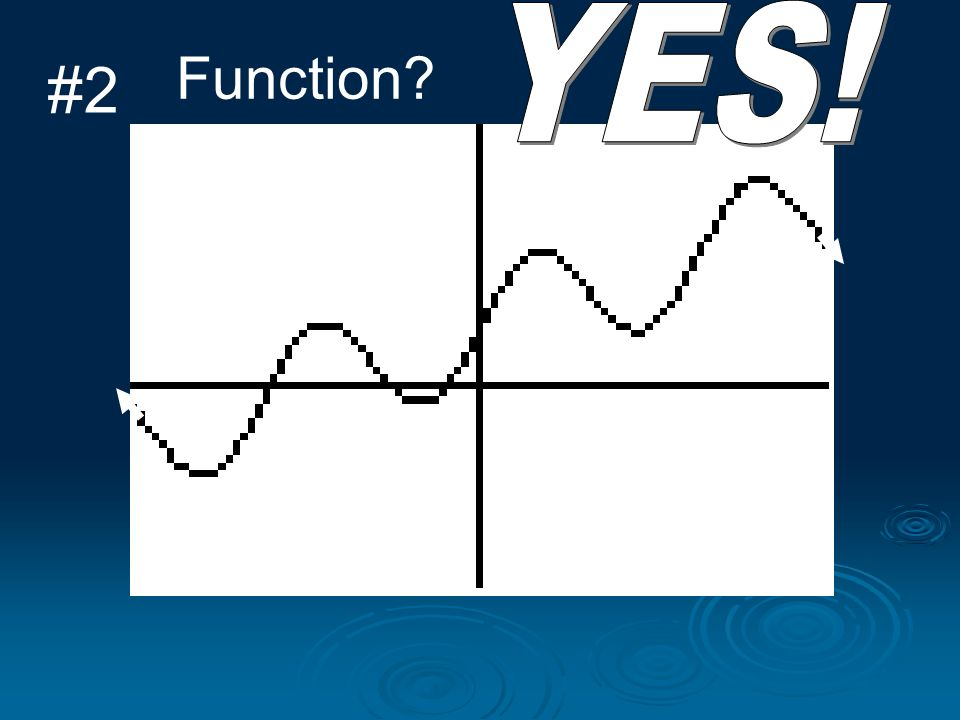 #2 Function YES! Y = 0.5x sin(x) D: all reals R: all reals