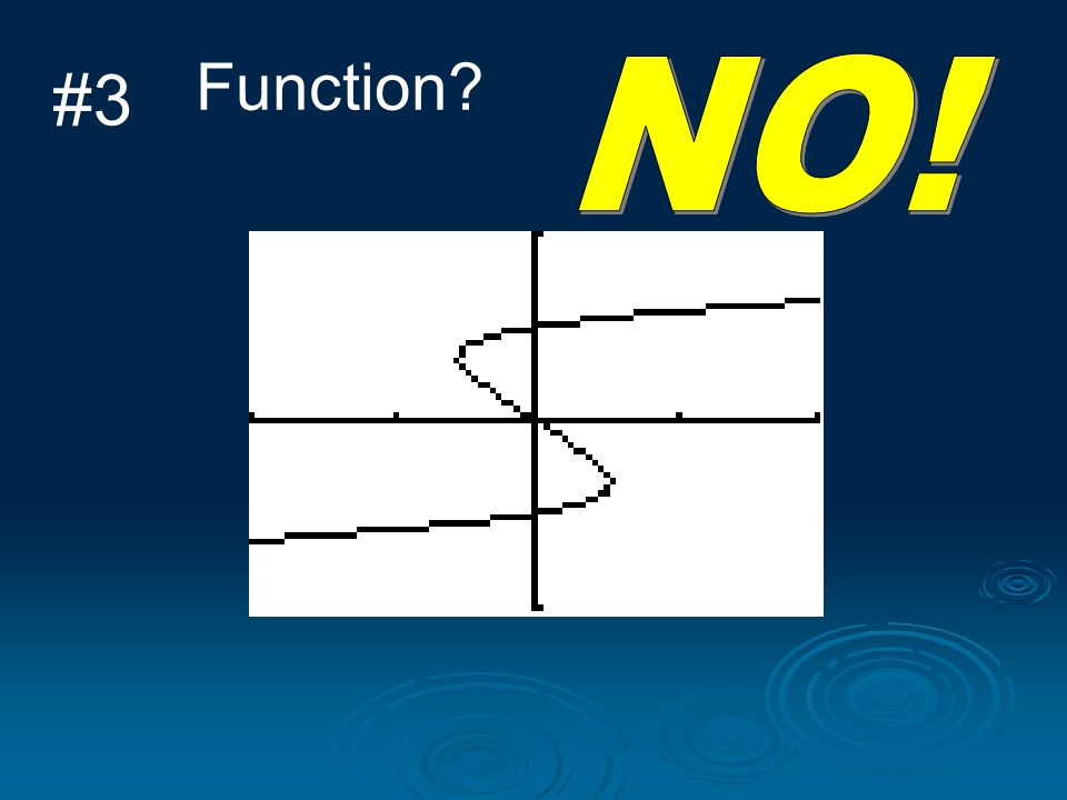 #3 Function NO! Y = 0.5x sin(x) D: all reals R: all reals