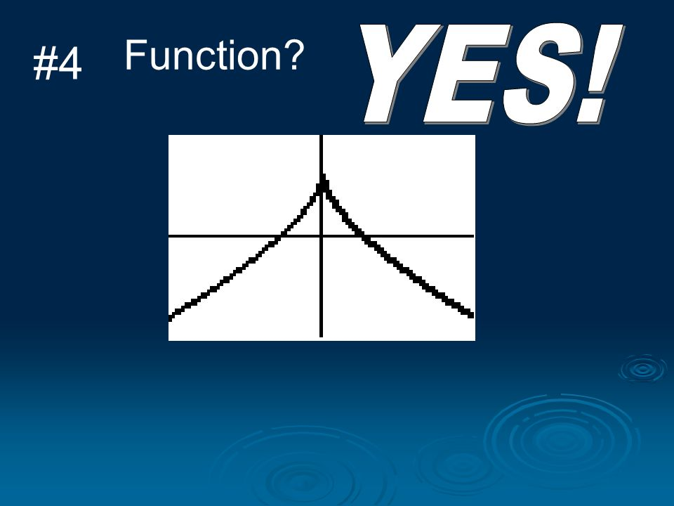 #4 Function YES! Y = 0.5x sin(x) D: all reals R: all reals