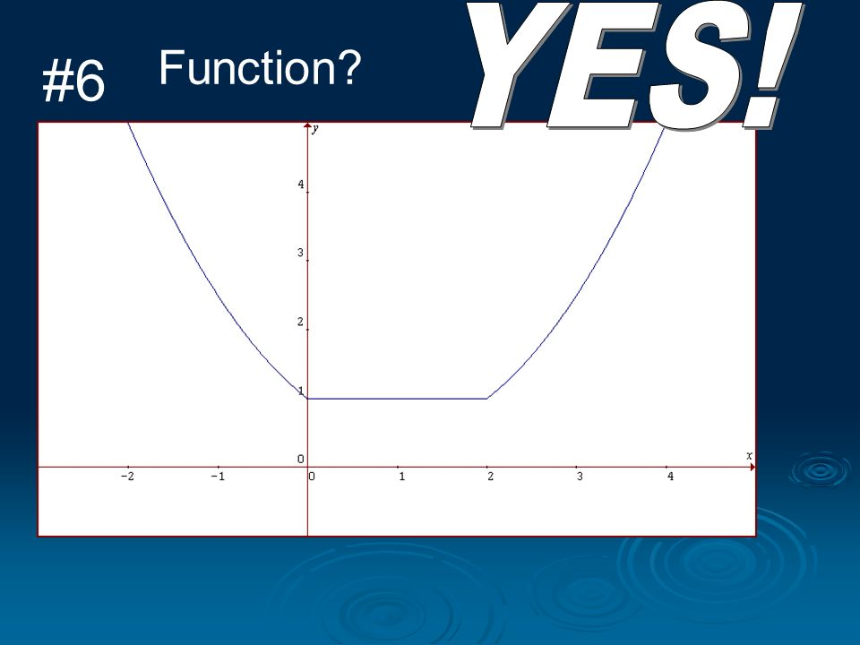 YES! Function #6 This is a piecewise function