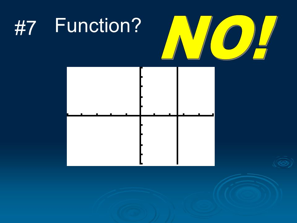Function #7 NO! D: all reals R: [0, 1]