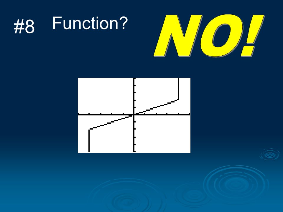 #8 Function NO! Y = 0.5x + 2 + 2sin(x) D: all reals R: all reals