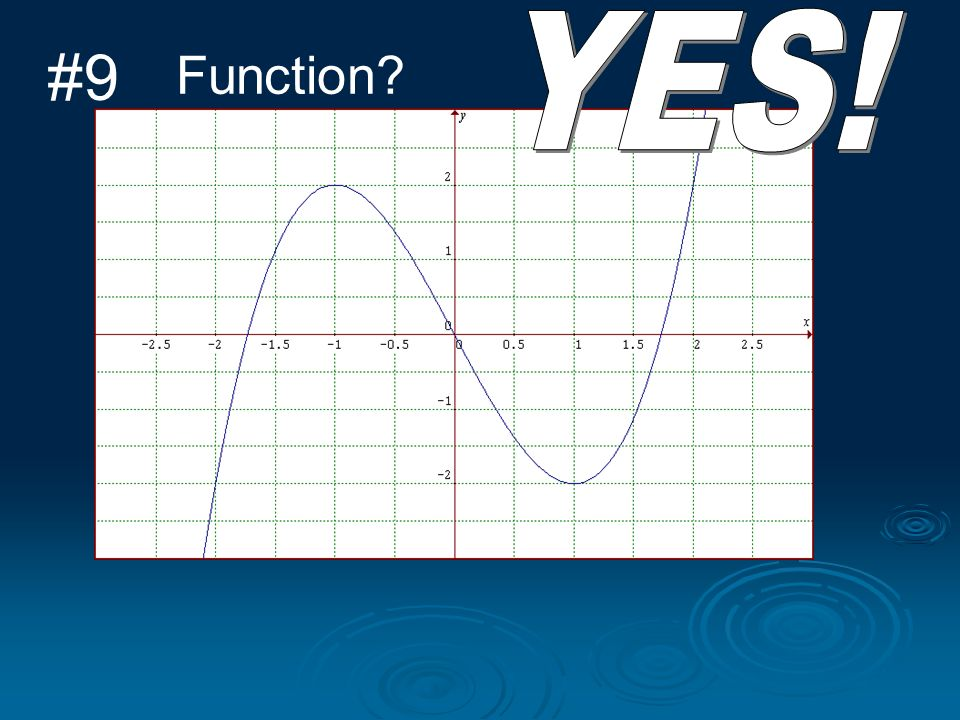 YES! #9 Function