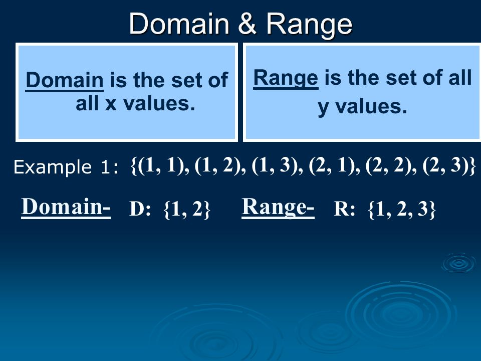 Domain is the set of all x values.