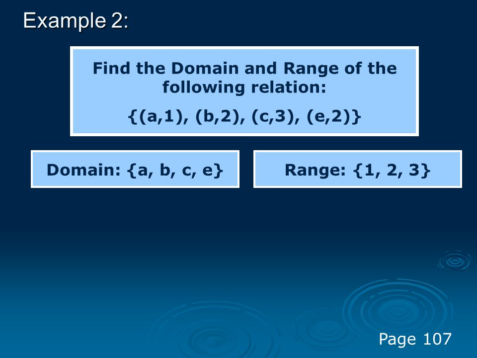 Find the Domain and Range of the following relation: