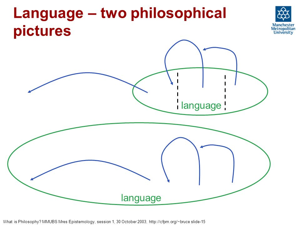 Language – two philosophical pictures