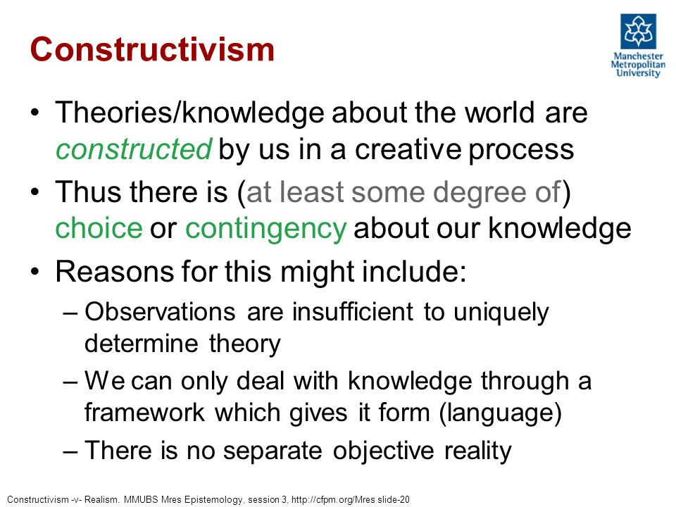 Constructivism Theories/knowledge about the world are constructed by us in a creative process.