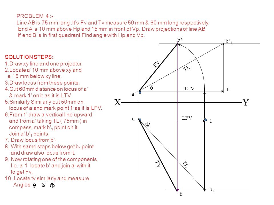 PROBLEM 4 :- Line AB is 75 mm long .It's Fv and Tv measure 50 mm & 60 mm long respectively.