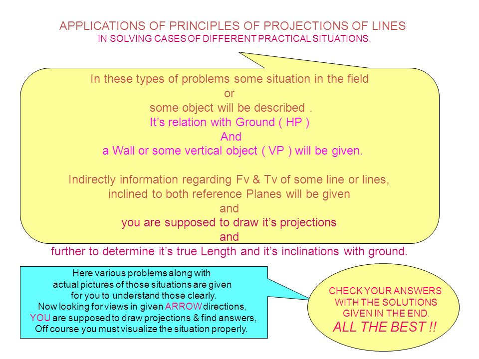 ALL THE BEST !! APPLICATIONS OF PRINCIPLES OF PROJECTIONS OF LINES