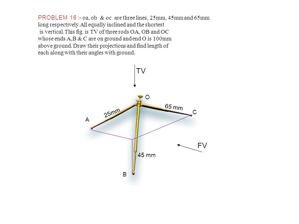 TV FV PROBLEM 16 :- oa, ob & oc are three lines, 25mm, 45mm and 65mm