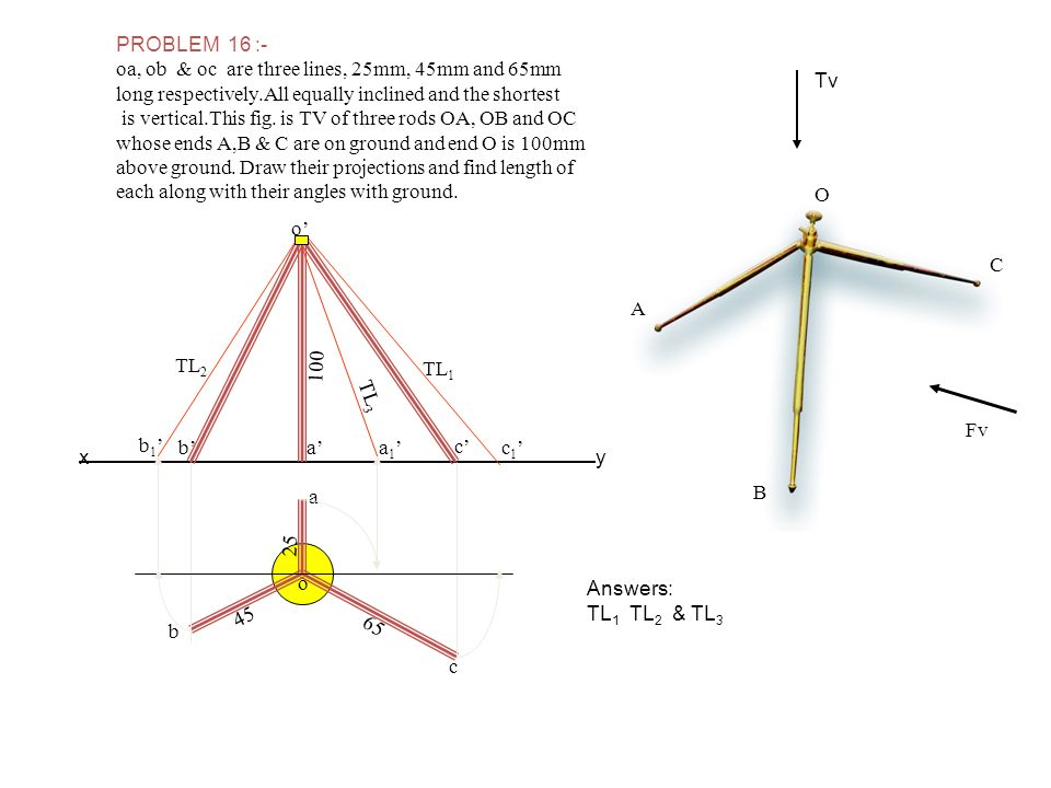 10025. 45. 65. a. b. c. o. a' b' c' o' TL1. TL2. TL3. c1' b1' a1' PROBLEM 16 :- oa, ob & oc are three lines, 25mm, 45mm and 65mm.