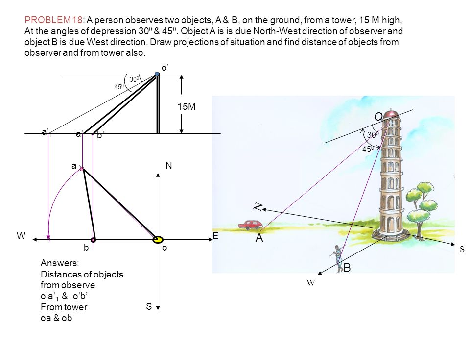 PROBLEM 18: A person observes two objects, A & B, on the ground, from a tower, 15 M high,