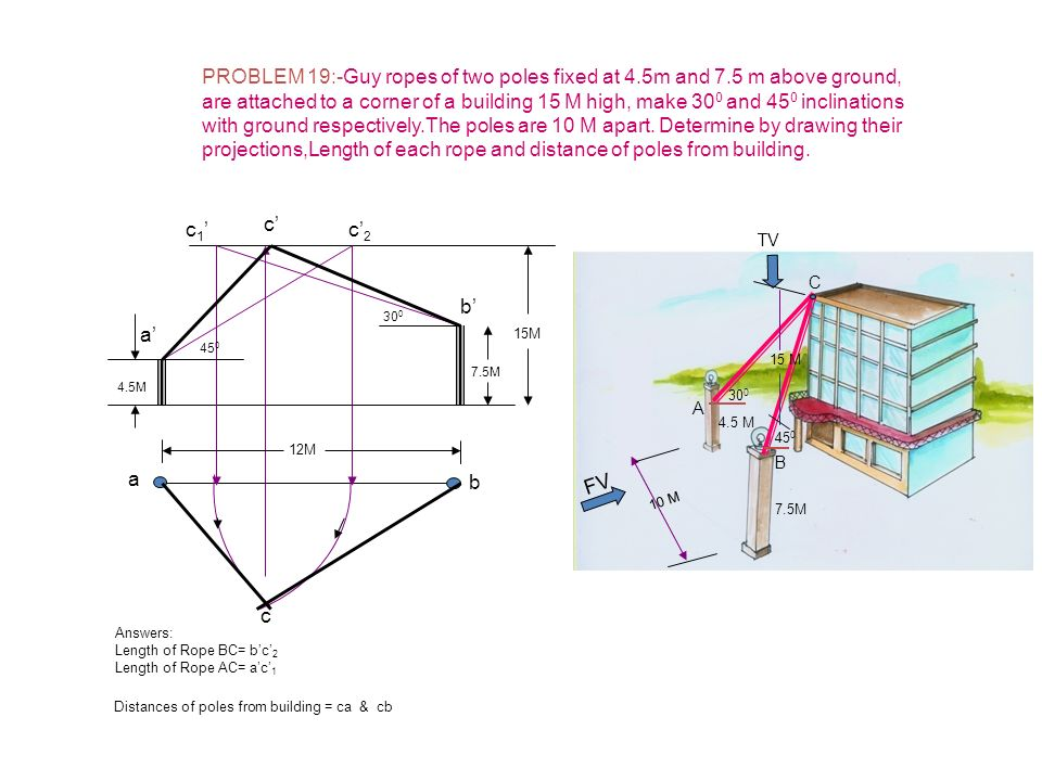 projections,Length of each rope and distance of poles from building.