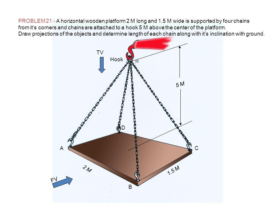 PROBLEM 21:- A horizontal wooden platform 2 M long and 1