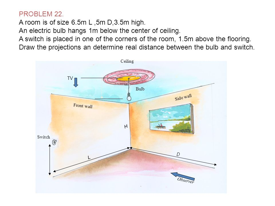 A room is of size 6.5m L ,5m D,3.5m high.