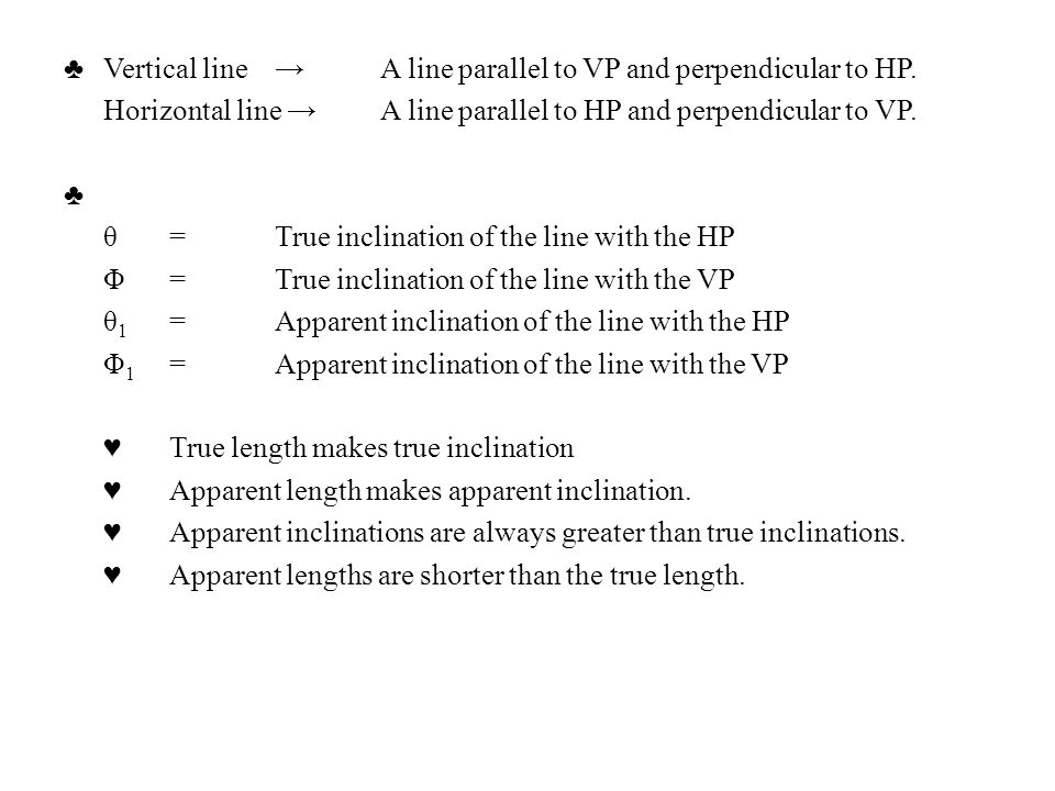 ♣ Vertical line → A line parallel to VP and perpendicular to HP