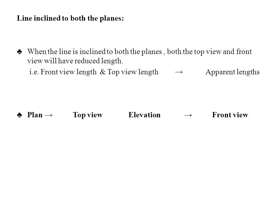 Line inclined to both the planes: