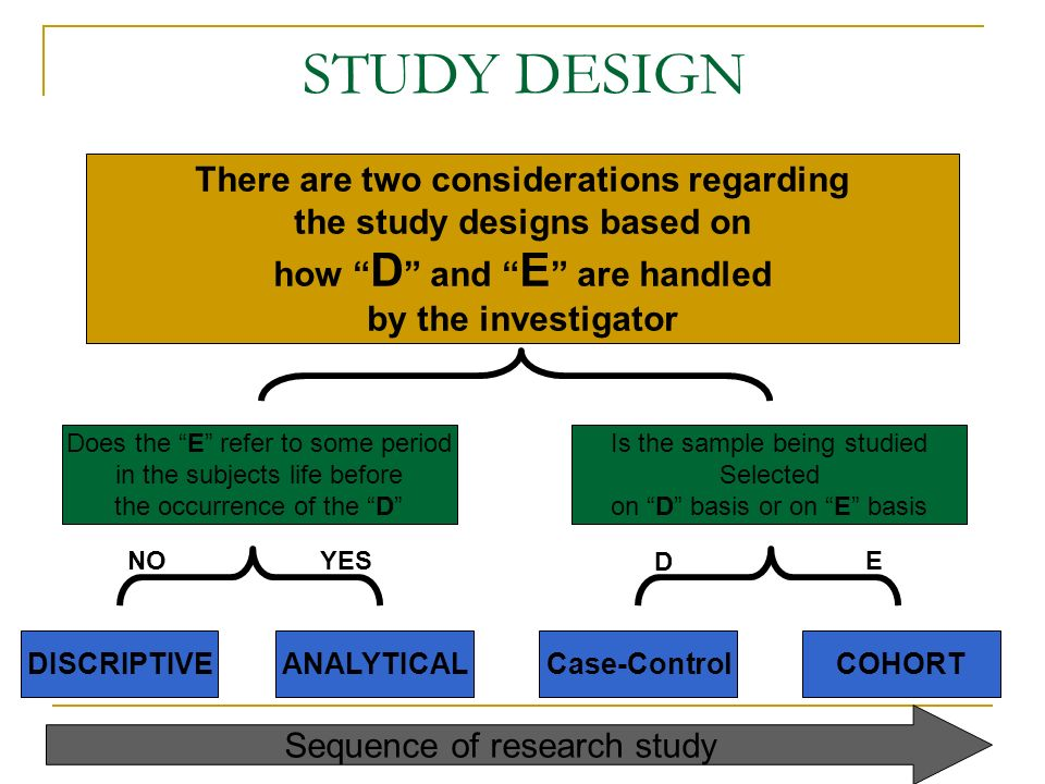 STUDY DESIGN There are two considerations regarding