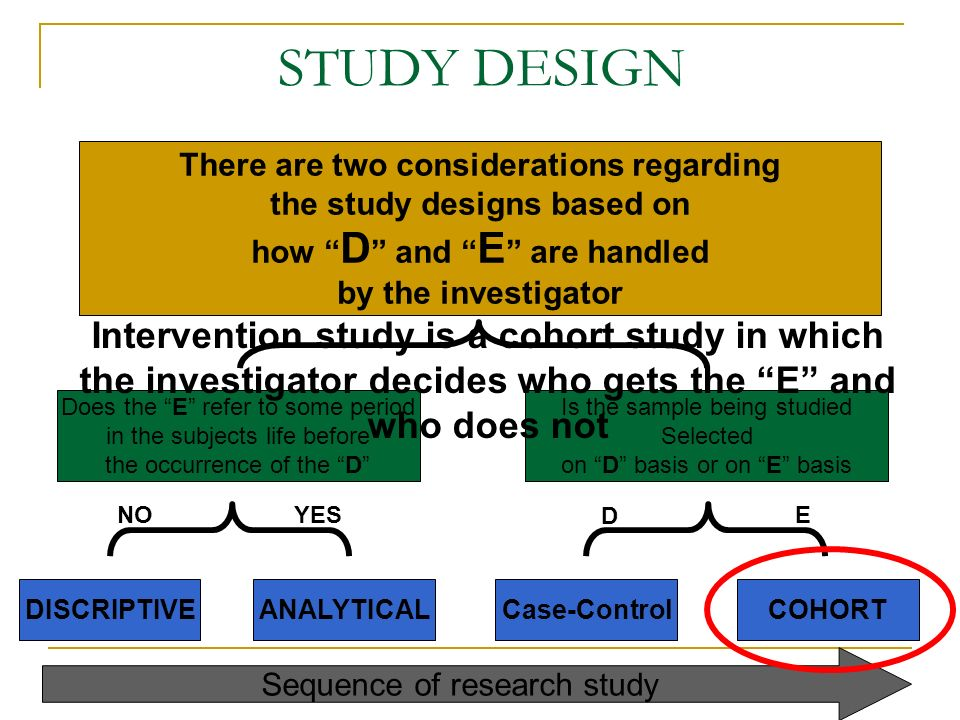 STUDY DESIGN There are two considerations regarding. the study designs based on. how D and E are handled.
