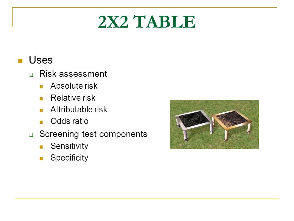 2X2 TABLE Uses Risk assessment Screening test components Absolute risk