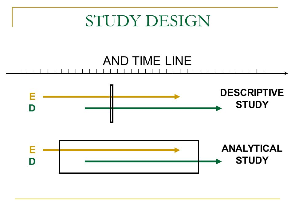 STUDY DESIGN AND TIME LINE DESCRIPTIVE STUDY E D E ANALYTICAL STUDY D